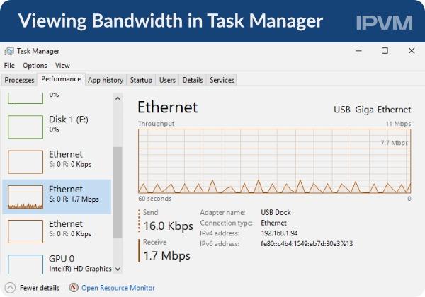 Bandwidth Fundamentals For Video Surveillance